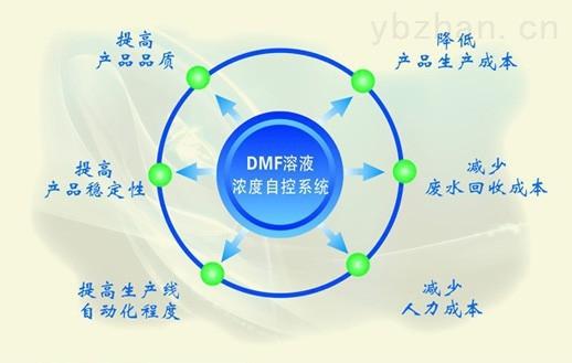 楚一N,N-二甲基乙酰胺DMAC在线浓度计