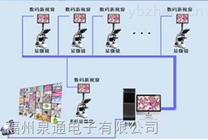 厂家供应山东南大细胞实验室专用无线网络互动教室系统