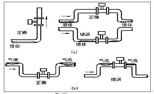 hd-lugb压缩空气流量计