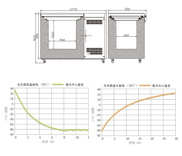 冰箱翅片温控器工作电路图