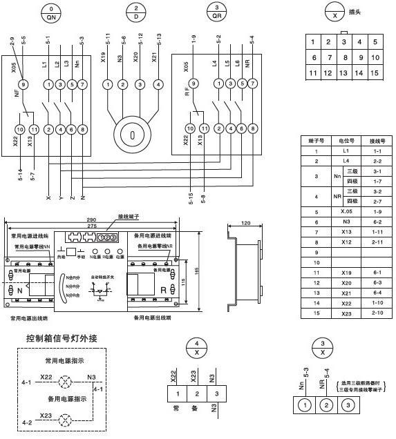 sq2-63双电源自动转换开关