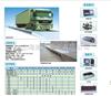 SCS型150吨汽车地磅秤,150吨数字式汽车地秤